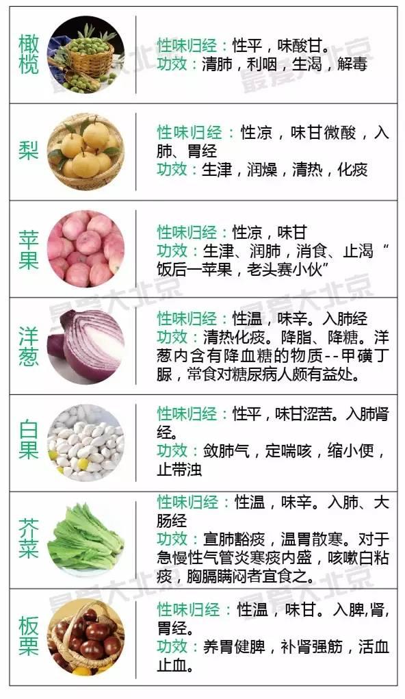 霜降养生蔬果